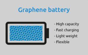 Graphene battery Tech Advantages